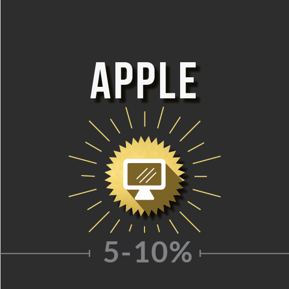 Apple Education Deals